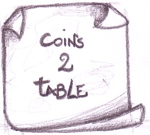 Coins2table